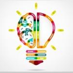 ニューロマーケティングとは?脳科学的なマーケティングで見込み客へアプローチ?!