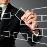 ストックとフローの違いを理解してビジネスモデルを組み立てよう!